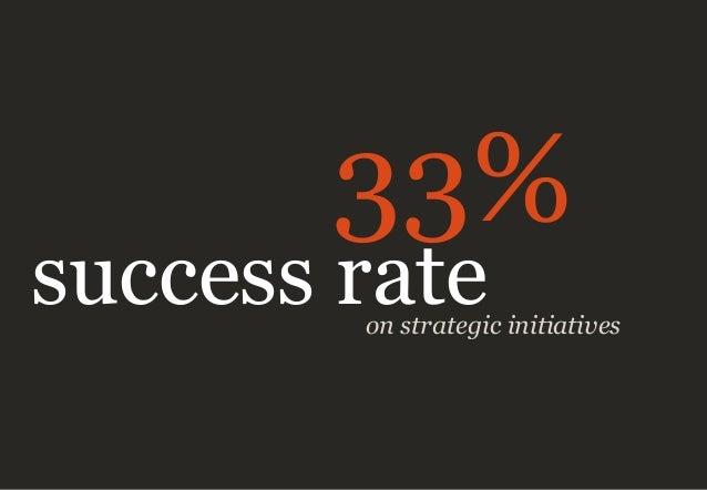 on strategic initiatives 33% success rate