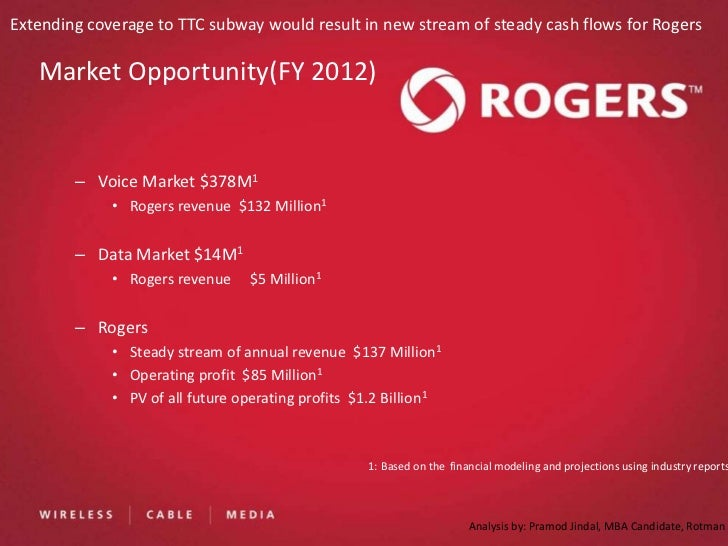 rogers communication case Rogers communications inc case solution,rogers communications inc case analysis, rogers communications inc case study solution, rogers communication's new.