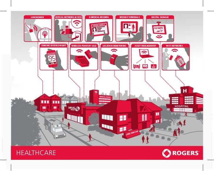 LONE WORKER             CRITICAL NETWORK ACCESS      E-MEDICAL RECORDS       BEDSIDE TERMINALS       DIGITAL SIGNAGE      ...