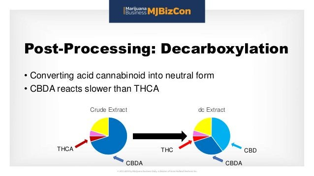 dc Extract Post-Processing: Decarboxylation • Converting acid cannabinoid into neutral form • CBDA reacts slower than THCA...