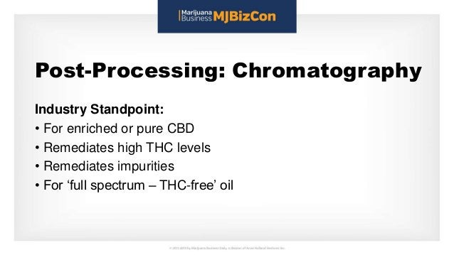 Post-Processing: Chromatography Industry Standpoint: • For enriched or pure CBD • Remediates high THC levels • Remediates ...