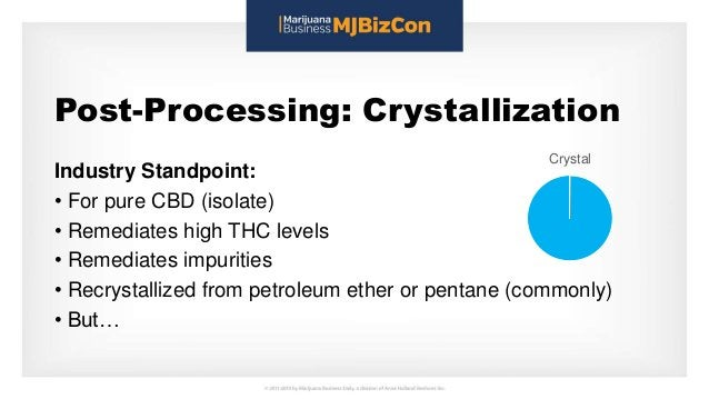 Post-Processing: Crystallization Industry Standpoint: • For pure CBD (isolate) • Remediates high THC levels • Remediates i...