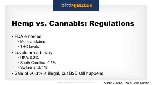 Hemp vs. Cannabis: Regulations • FDA enforces: • Medical claims • THC levels • Levels are arbitrary: • USA: 0.3% • South C...