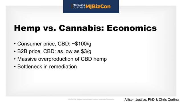 Hemp vs. Cannabis: Economics • Consumer price, CBD: ~$100/g • B2B price, CBD: as low as $3/g • Massive overproduction of C...