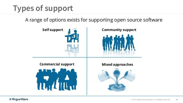 the impact of open source software The rising impact of open source | above the crowd  archives above the crowd by bill gurley the rising impact of  can open source impact the software.