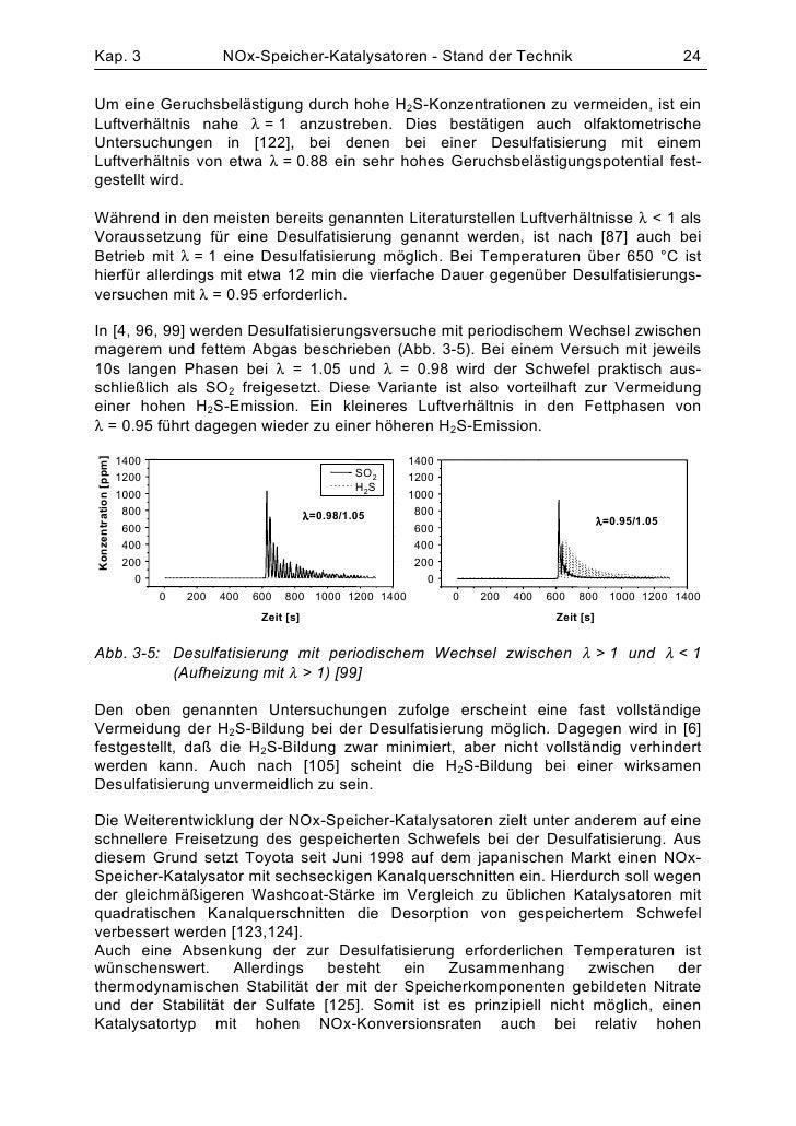 Kap. 3                                 NOx-Speicher-Katalysatoren - Stand der Technik                                    2...