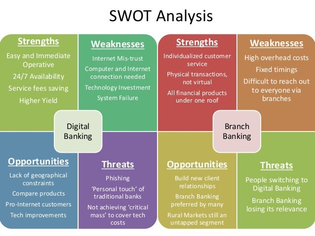 jysk swot analysis -swot-analyse:-de fire p'er-pris:-podukt:-placering-promotion:-begrundelse for hvilke vækst- og konkurrencestrategier som jysk bør anvende på de kinesiske marked:-vækststrategi:-konkurrencestrategier: håber i kan bruge det vi kan også hjælpe med: afsætning: jensens bøfhus.