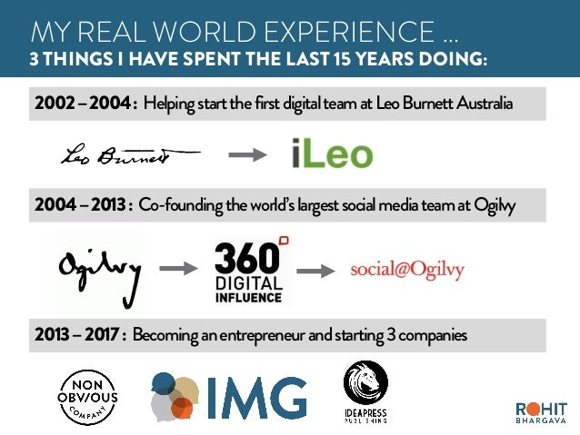 MY REAL WORLD EXPERIENCE … 3 THINGS I HAVE SPENT THE LAST 15 YEARS DOING: 2002–2004: HelpingstartthefirstdigitalteamatLeoB...