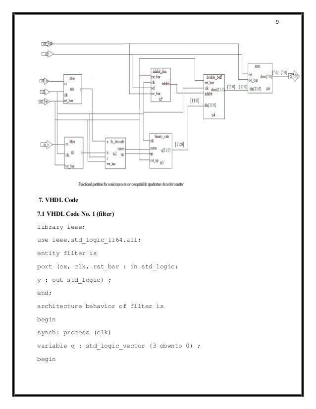 Microprocessor-Compatible Quadrature Decoder/Counter Design