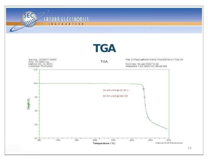 RoHS Compliant Lead Free PCB Fabrication