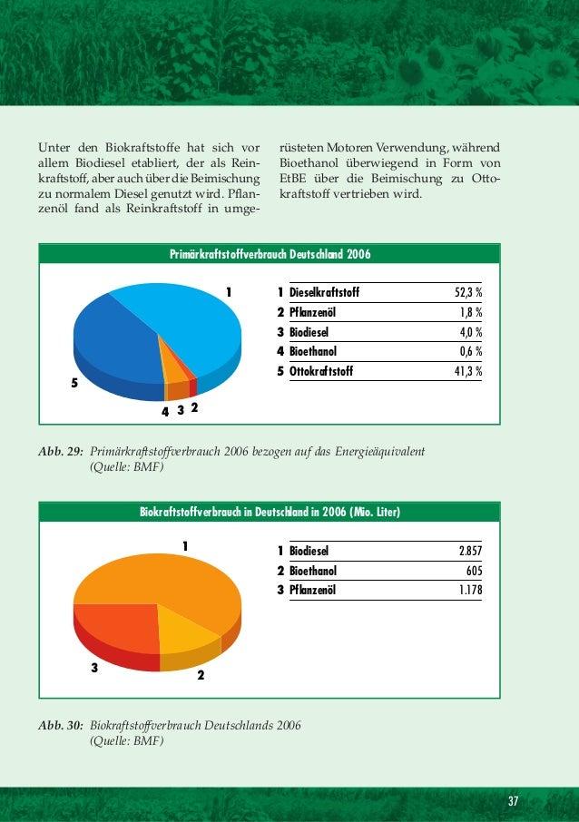 Gemütlich Zentralheizung Diagramme Bilder - Der Schaltplan - greigo.com
