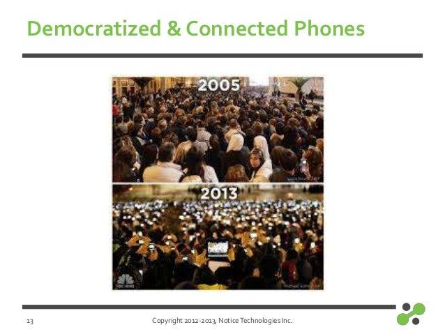 Copyright 2012-2013, NoticeTechnologies Inc.Democratized & Connected Phones13