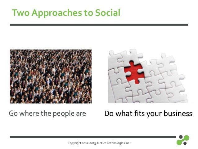 Copyright 2012-2013, NoticeTechnologies Inc.Two Approaches to SocialGo where the people are Do what fits your business