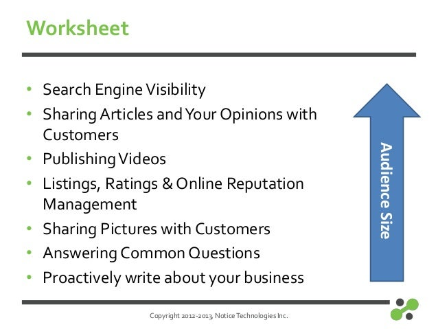 Copyright 2012-2013, NoticeTechnologies Inc.Worksheet• Search EngineVisibility• Sharing Articles andYour Opinions withCust...