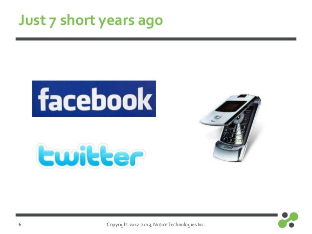 Copyright 2012-2013, NoticeTechnologies Inc.Just 7 short years ago6