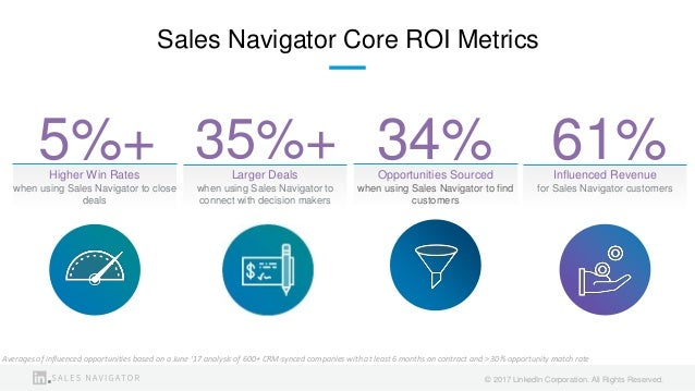 ® © 2017 LinkedIn Corporation. All Rights Reserved. 61%34%35%+ Sales Navigator Core ROI Metrics Larger Deals when using Sa...