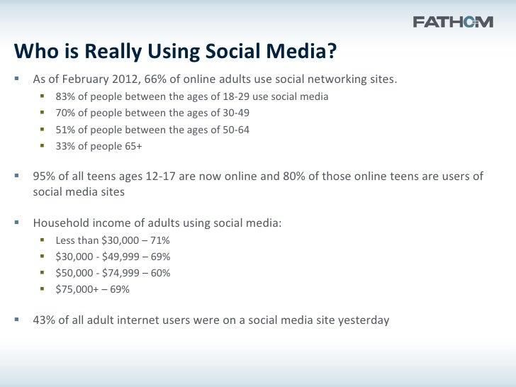 ROI of Social Media Slide 2
