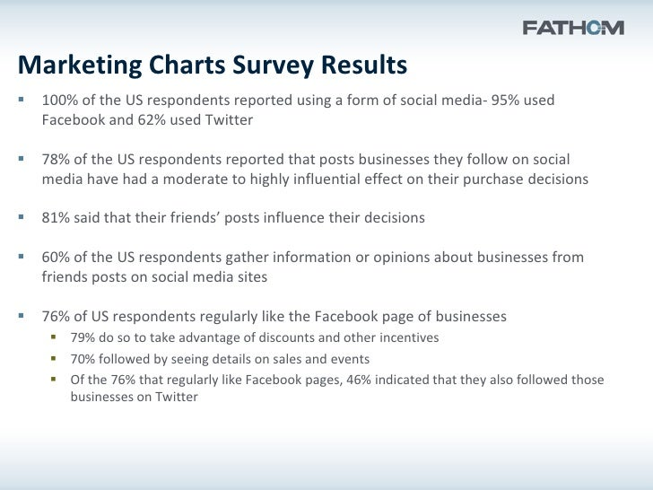 ROI of Social Media Slide 3