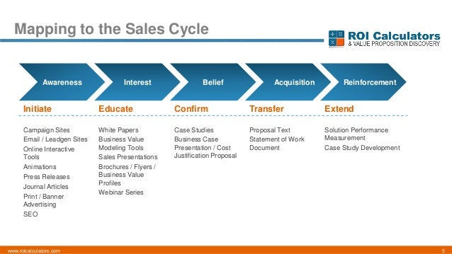 Roi sales tools