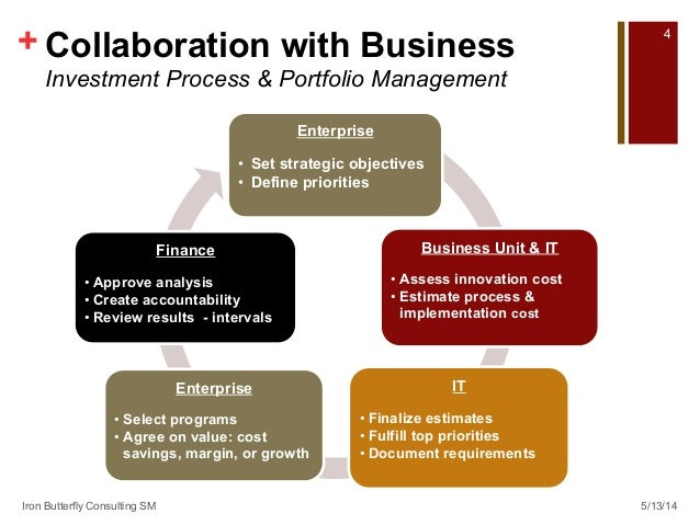 IT Investment Process and Value Assessment – Define Business Investment