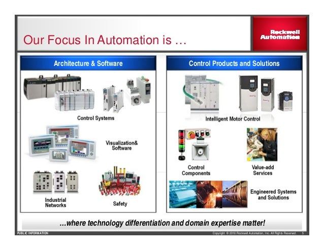 Rockwell Automation - Investor Presentation May 2016