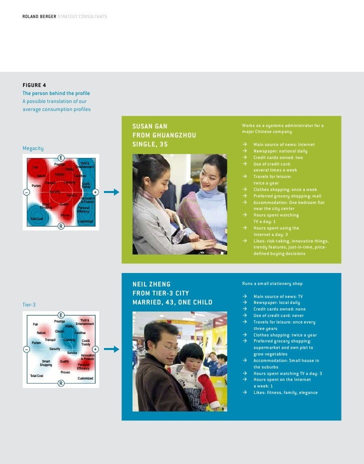 Roland Berger Chinese Consumer Report 2009