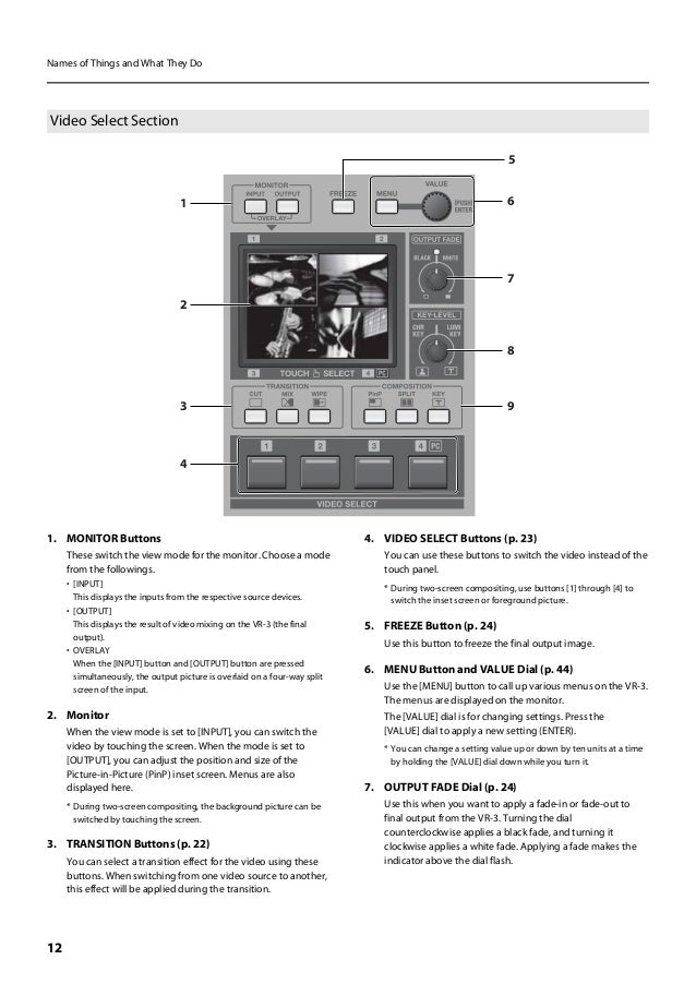 Roland vr3 manual