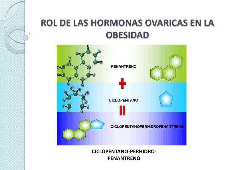 ROL DE LAS HORMONAS OVARICAS EN LA OBESIDAD<br />CICLOPENTANO-PERHIDRO-FENANTRENO<br />