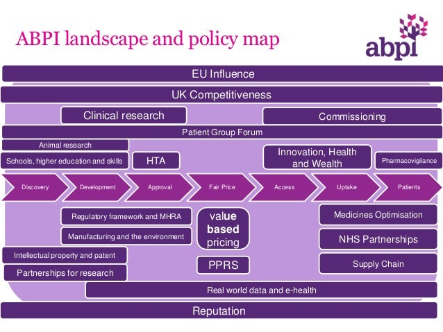 Role of abpi regional industry group and the nhs partnerships team Slide 3