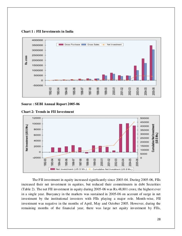 impact of capital market on indian International capital flows on india's financial markets and economic growth the   financial markets in view of globalization, ascertain the impact of domestic.