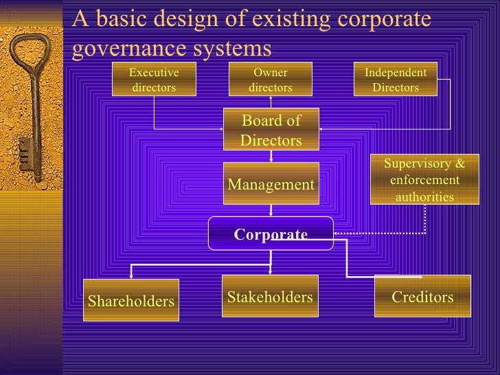 the role of management in business and corporate enterprises Compensation and enterprise risk management (erm)  risk identification may  be at any level, such as the overall company, a strategic business unit, function.
