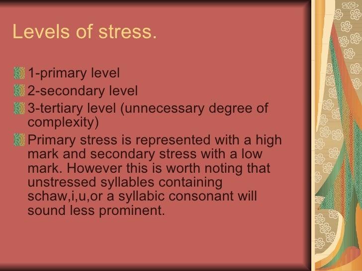 Language matters: the stress-timed rhythm of english.