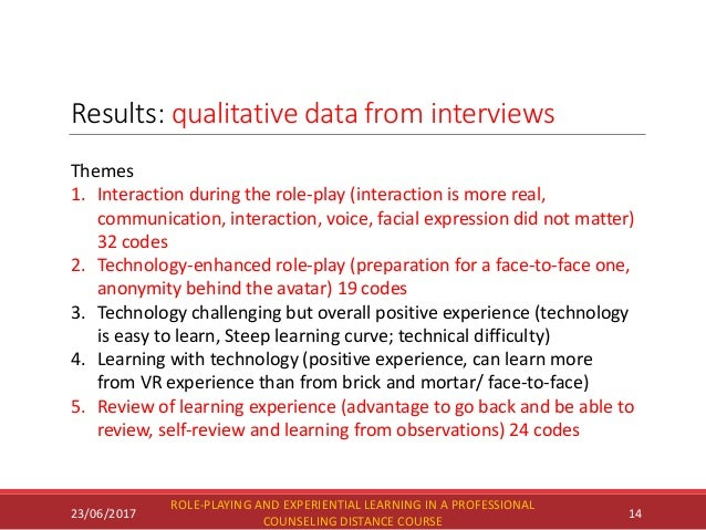 Results: qualitative data from interviews 23/06/2017 ROLE-PLAYING AND EXPERIENTIAL LEARNING IN A PROFESSIONAL COUNSELING D...