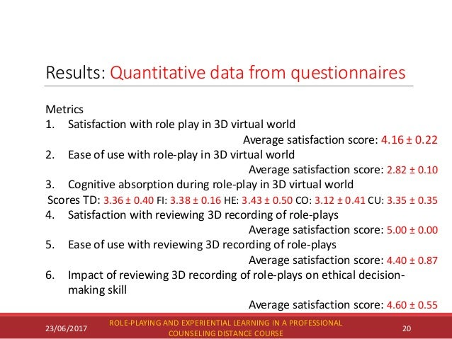 Results: Quantitative data from questionnaires 23/06/2017 ROLE-PLAYING AND EXPERIENTIAL LEARNING IN A PROFESSIONAL COUNSEL...