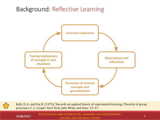 23/06/2017 Background: Reflective Learning 23/06/2017 Kolb, D. A. and Fry, R. (1975). Towards an applied theory of experie...