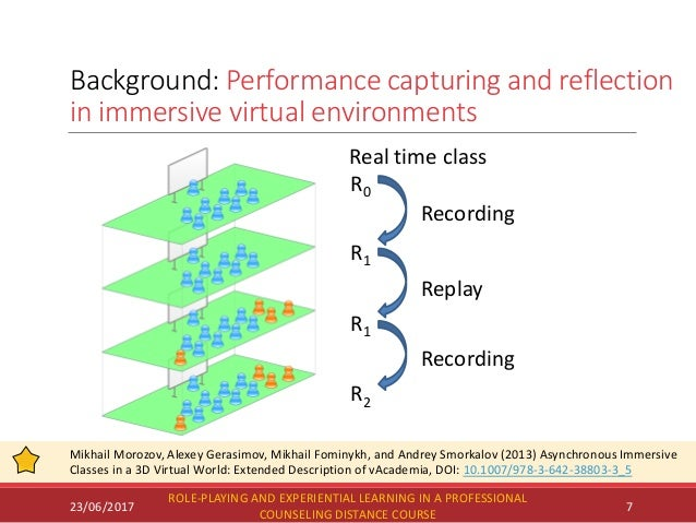 Background: Performance capturing and reflection in immersive virtual environments 23/06/2017 ROLE-PLAYING AND EXPERIENTIA...
