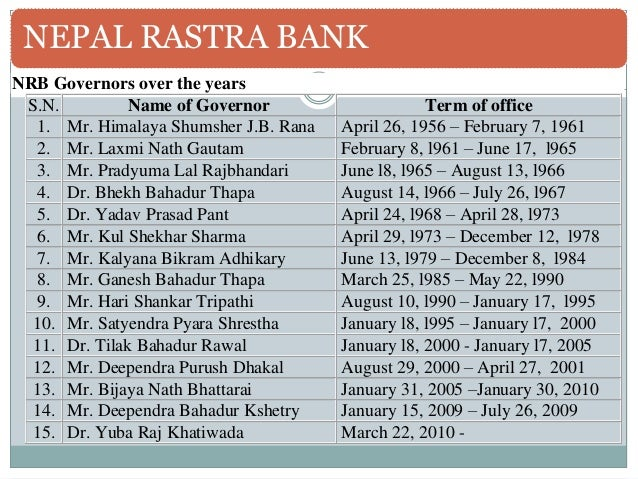 rastra bank Nepal rastra bank, kathmandu 12k likes this is not official page of nrb.