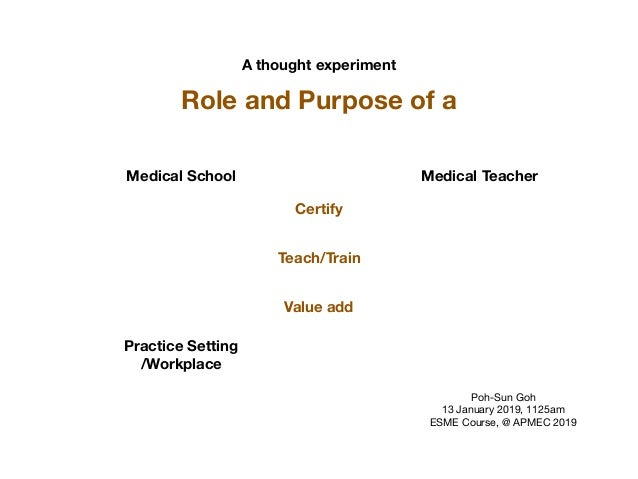 A thought experiment Role and Purpose of a Medical School Medical Teacher Certify Teach/Train Value add Poh-Sun Goh  13 Ja...