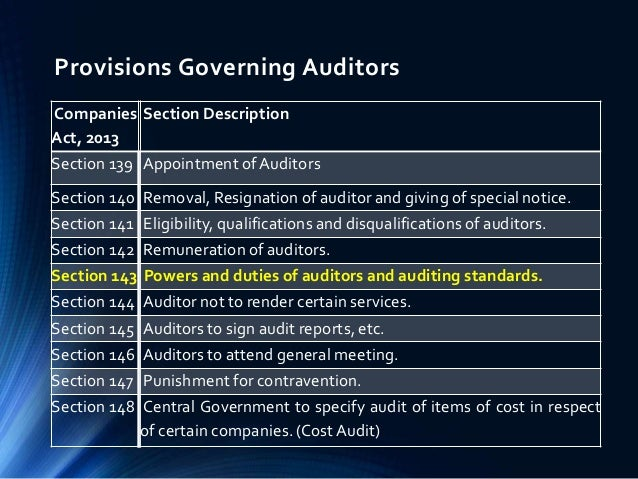 the role of auditor general in Distinction between responsibilities of auditor pendent auditor is informed in a general manner about matters of commercial responsibilities and functions of the independent auditor 1595 responsibility to the profession.