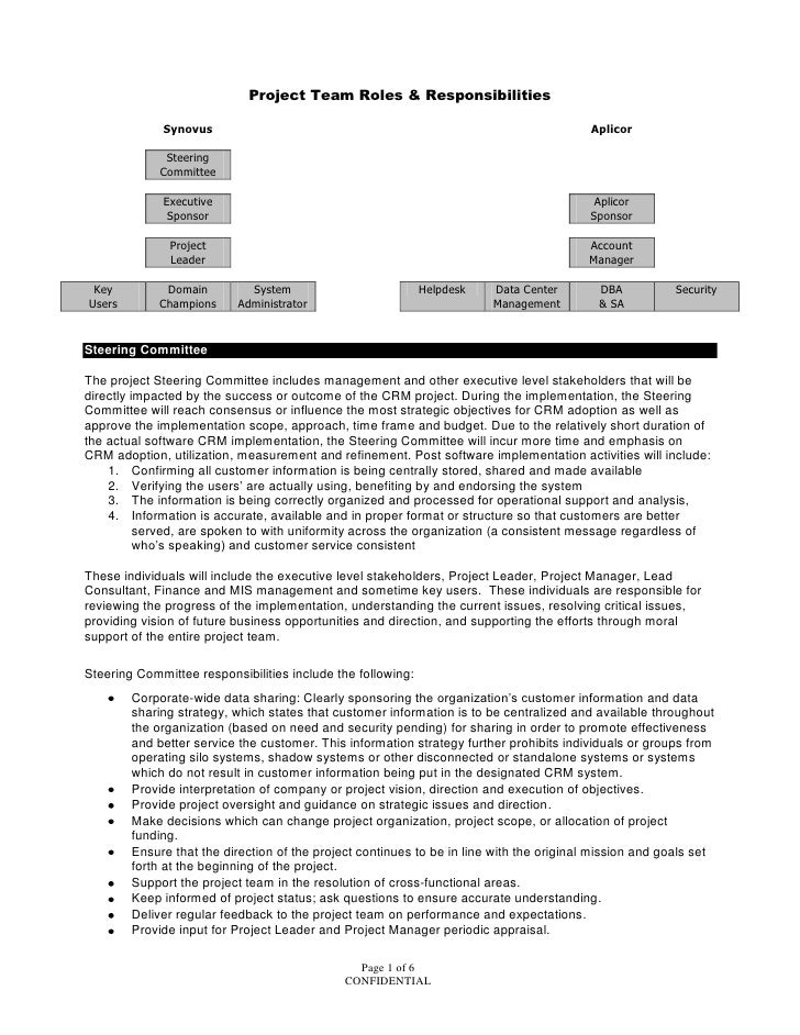 Project Team Roles & Responsibilities             Synovus                                                                 ...
