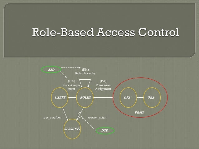 role based access control rbac