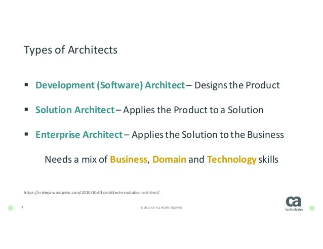 role of architect Landscape architects held about 20,100 jobs in 2012, of which 46 percent were employed in the architectural, engineering, and related services industry.