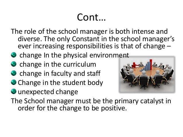 Role of Catalysts in Organizational Change