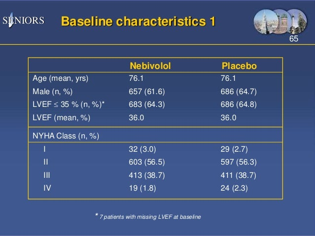 the role of beta blockers in the The role of beta-blockers in the management of hypertension: interpreting new treatment guidelines target audience: this activity has been designed to meet the educational needs of cardiologists and other health care providers who manage patients with hypertension.