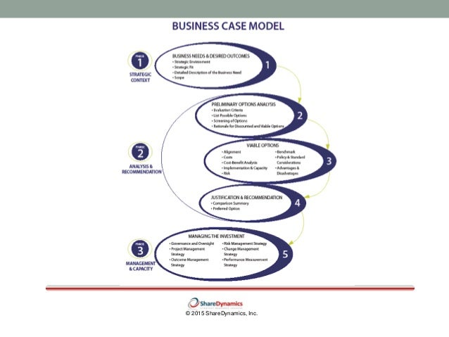 roles of network analysis in operation management An overview of healthcare management  this chapter provides a discussion of key management roles,  the operation of the organization where the manager has the.