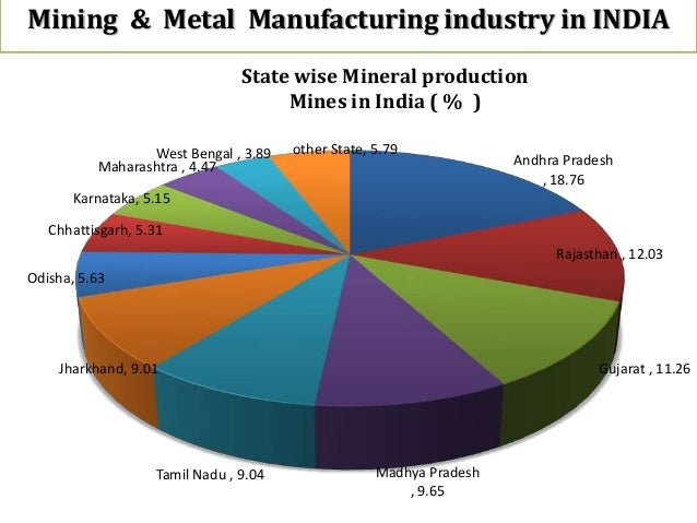 latest trends of industrialisation in india The changing trends of industrial disputes in india is that thesedisputes are already covered by the law what are the latest trends of industrialization in india.