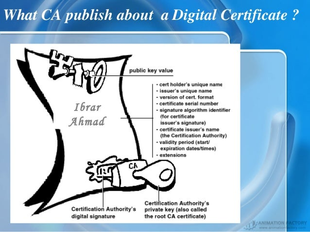 Role of Certification Authority in E-Commerce