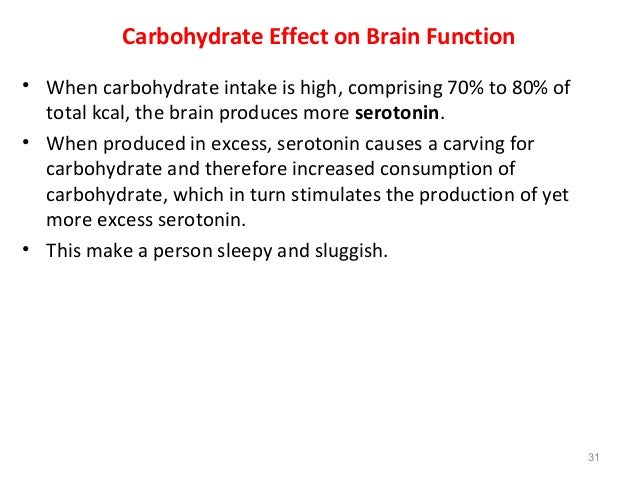 role of carbohydrates in human nutrition, Sphenoid