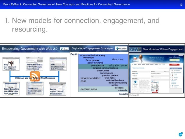 From E-Gov to Connected Governance | New Concepts and Practices for Connectred Governance   13     1. New models for conne...