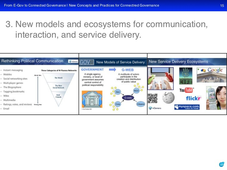 From E-Gov to Connected Governance   New Concepts and Practices for Connectred Governance   15     3. New models and ecosy...
